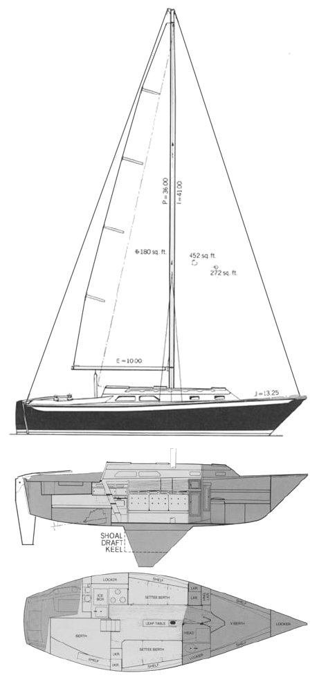 Ericson 30-2 drawing on sailboatdata.com