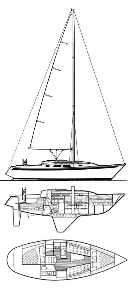 Ericson 32-200 drawing on sailboatdata.com