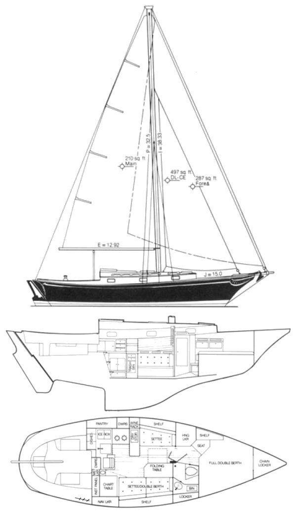 Ericson Independence  Cutter on sailboatdata.com