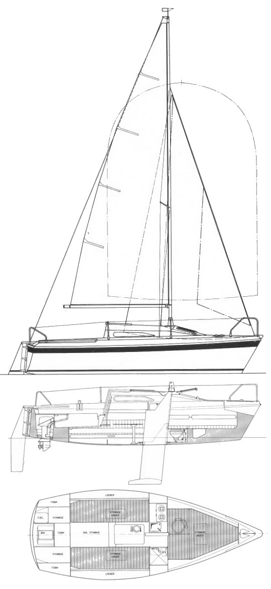 Etap 22i drawing on sailboatdata.com