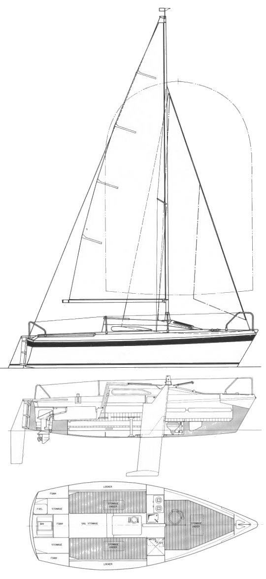 ETAP 22I drawing