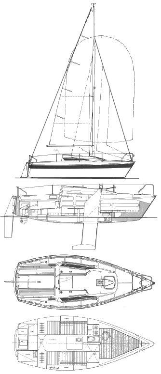 ETAP 23 drawing