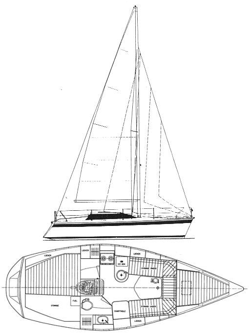 ETAP 28I drawing