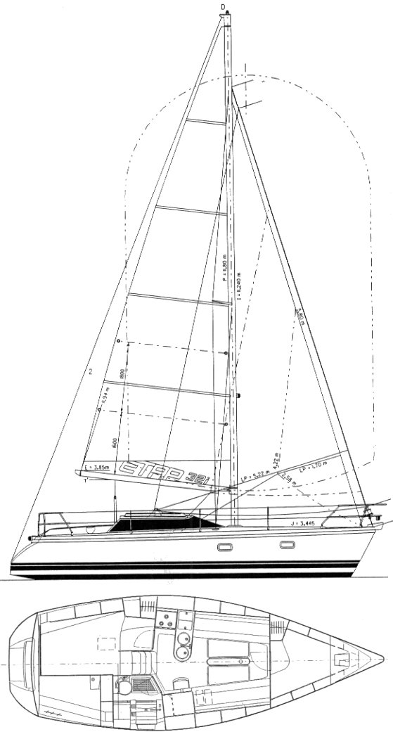 Etap 32I drawing on sailboatdata.com