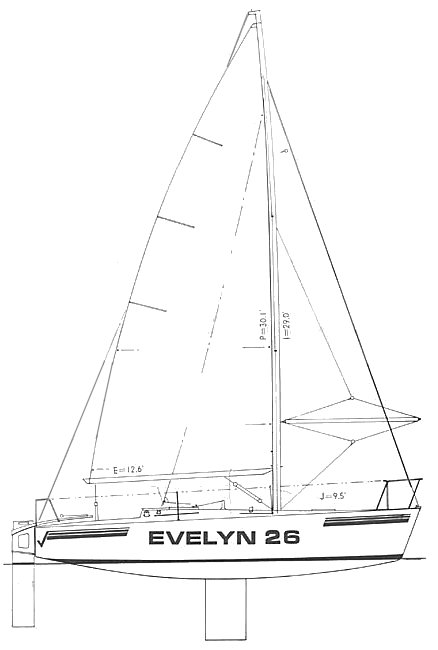 Evelyn 26 Flush Deck drawing on sailboatdata.com
