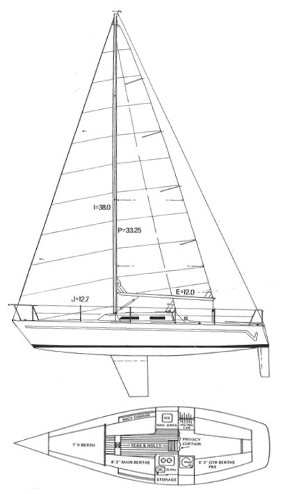 Evelyn 32-2 drawing on sailboatdata.com