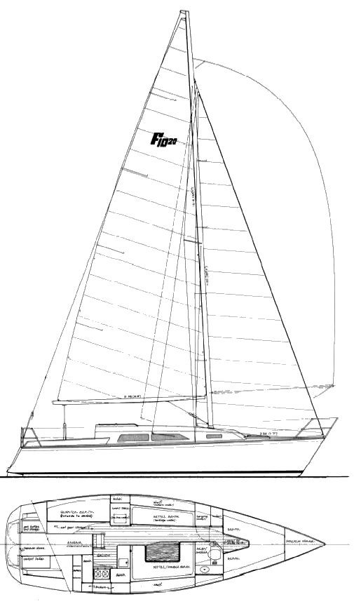 Farr 1020 drawing on sailboatdata.com