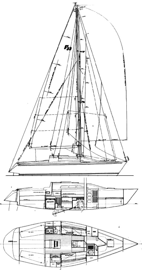 Farr 33 drawing on sailboatdata.com