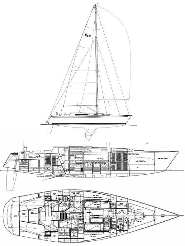 Farr 44 (#137) drawing on sailboatdata.com