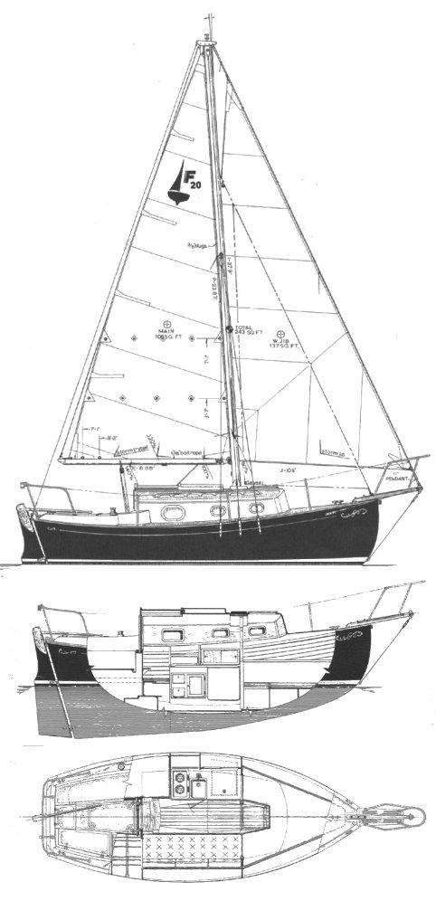 FLICKA 20 drawing