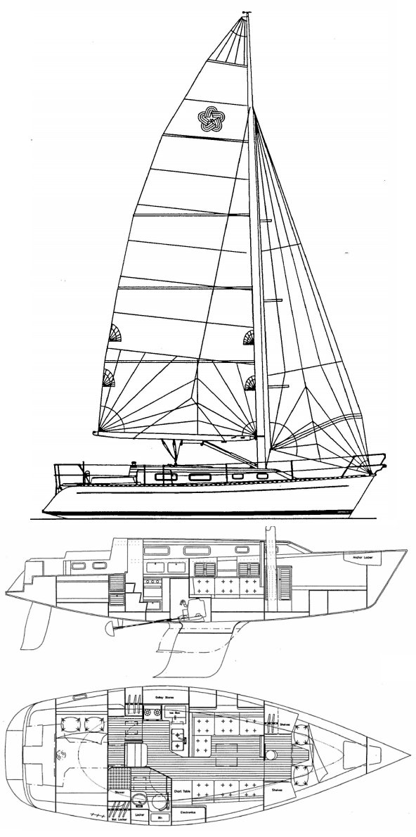 Freedom 35 (Pedrick) drawing on sailboatdata.com