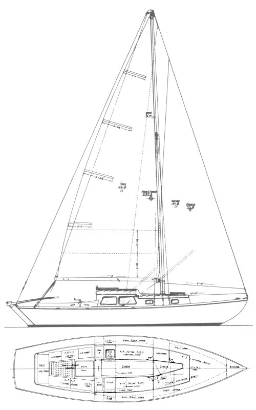 FRISCO FLYER III drawing