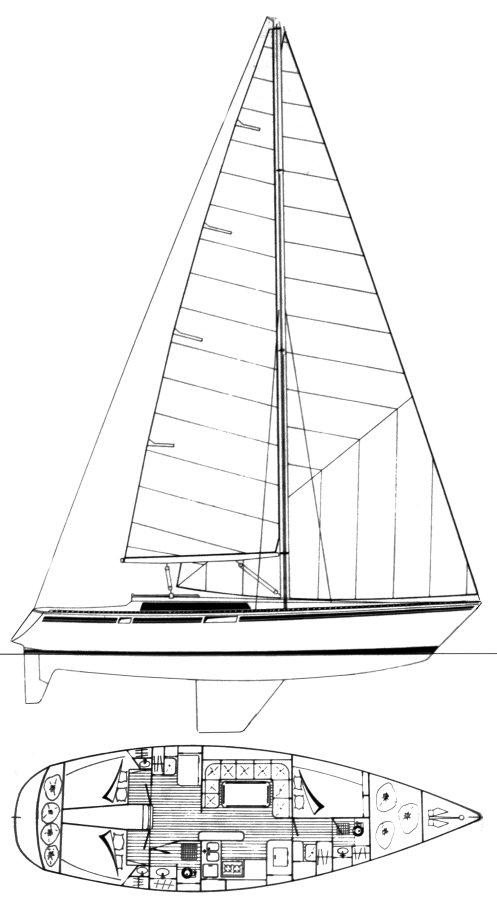 GIB'SEA 126 drawing
