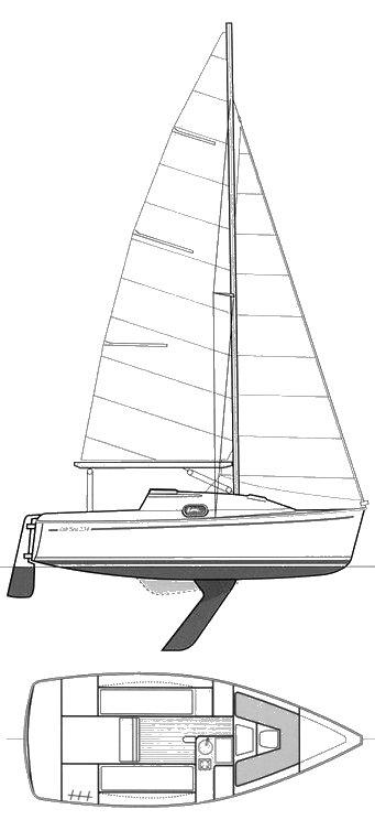 GIB'SEA 234 drawing