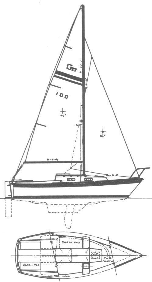 Gloucester 20 drawing on sailboatdata.com
