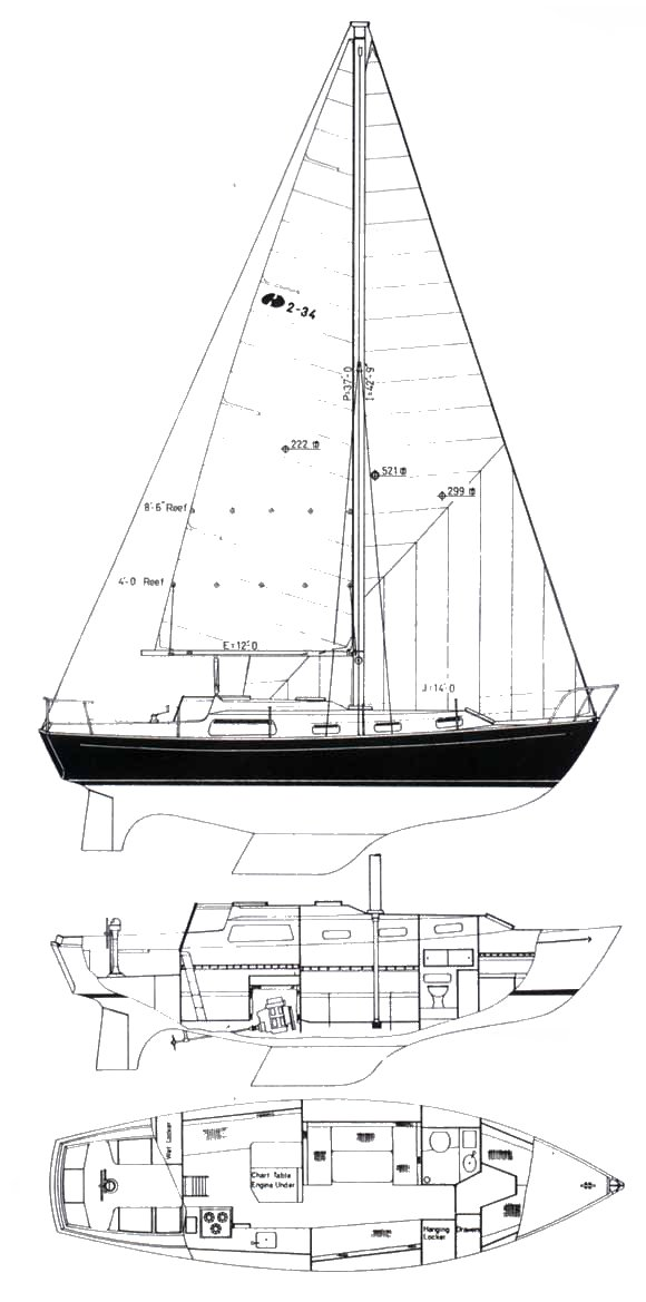 GRAMPIAN 2-34 sailboat specifications and details on