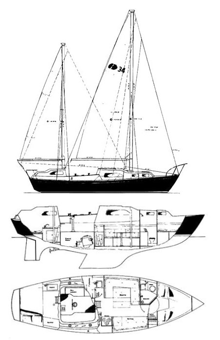 GRAMPIAN 34 drawing