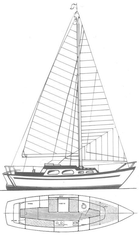 GREAT DANE 28 sailboat...