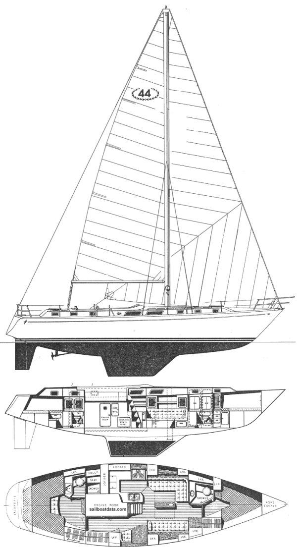 GULFSTAR 44 drawing