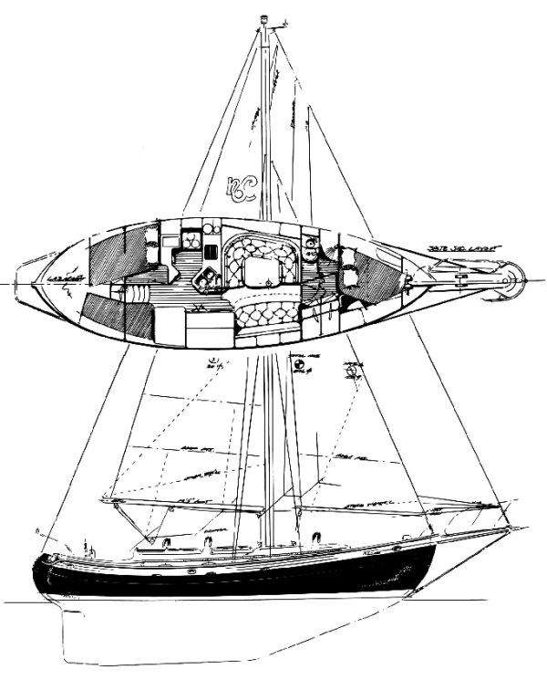 Sailboatdata Com Hans Christian 38t Sailboat