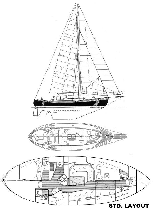Hans Christian 41T drawing on sailboatdata.com