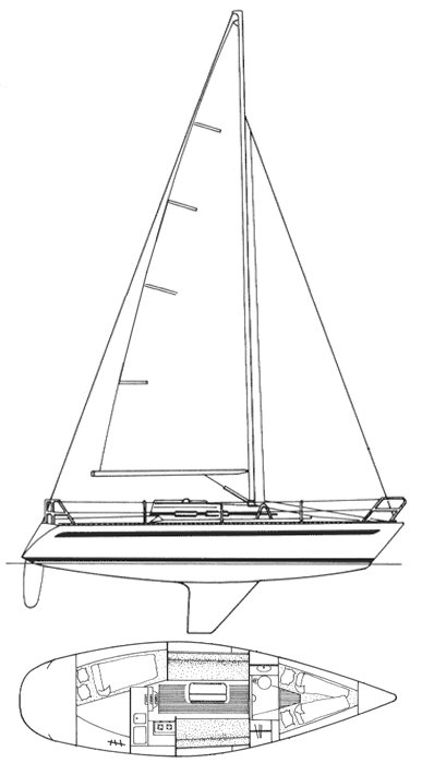 Hanse 291 drawing on sailboatdata.com