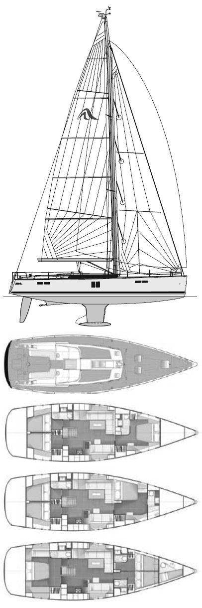 Hanse 545 drawing on sailboatdata.com