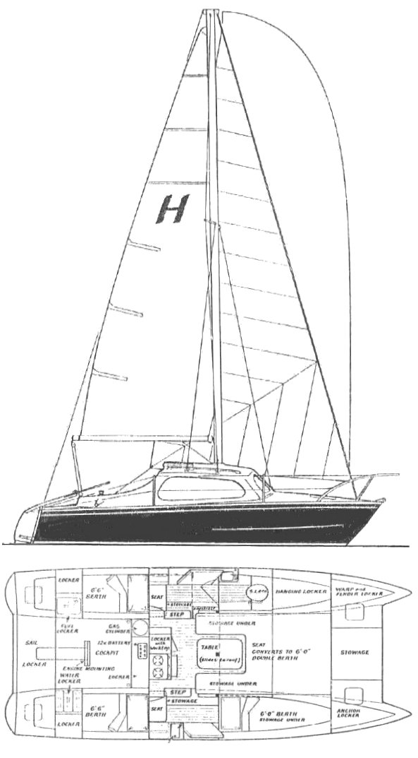 Hirondelle MkI drawing on sailboatdata.com