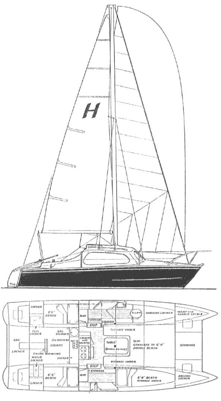 HIRONDELLE MKI drawing