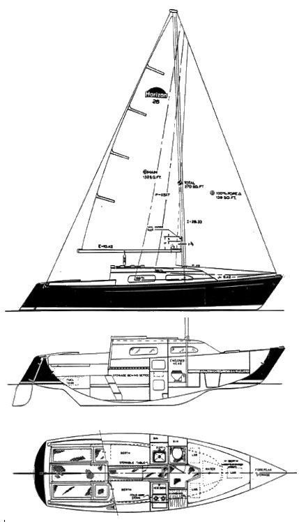 HORIZON 26 (PAYNE) drawing
