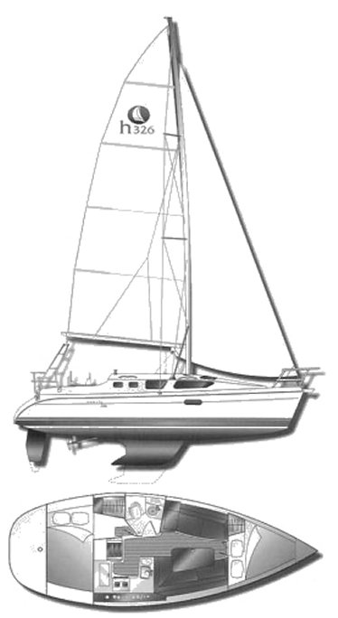 Hunter 326 drawing on sailboatdata.com