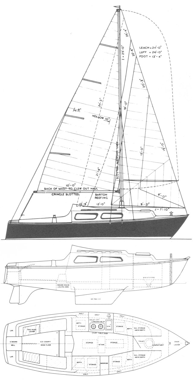 Imperial 23 drawing on sailboatdata.com