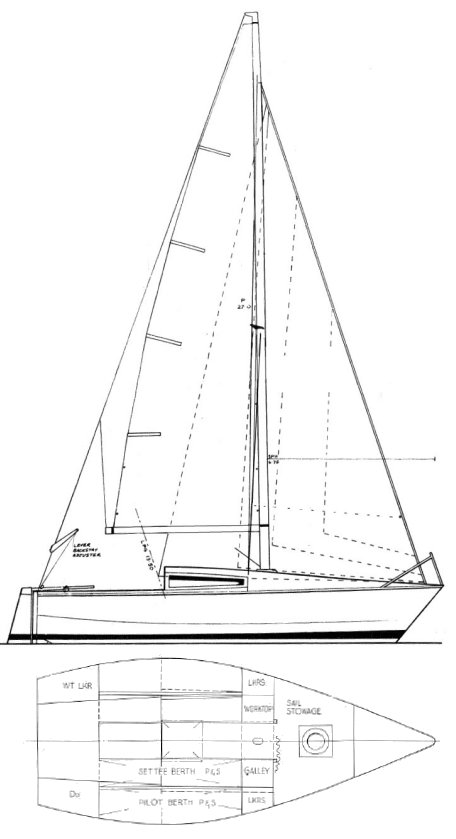 Intro 22 drawing on sailboatdata.com