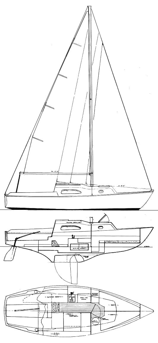 IRWIN 23 drawing