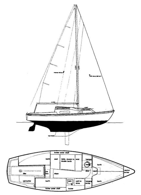 Irwin 25 drawing on sailboatdata.com