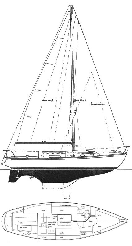 IRWIN 32 drawing