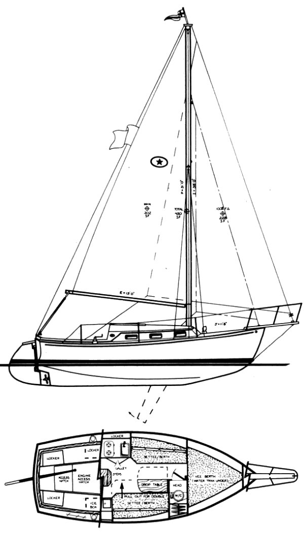 ISLAND PACKET 26 MKI sailboat specifications and details