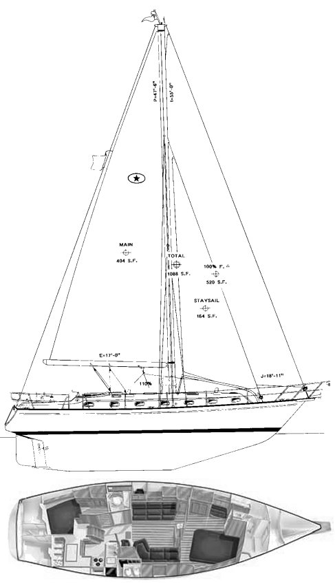 ISLAND PACKET 420 sailboat specifications and details on