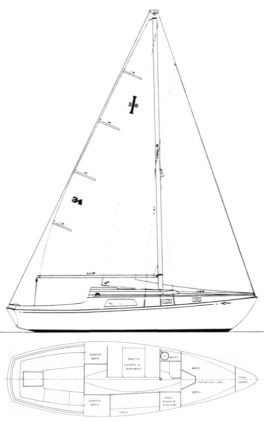 Islander 30 drawing on sailboatdata.com