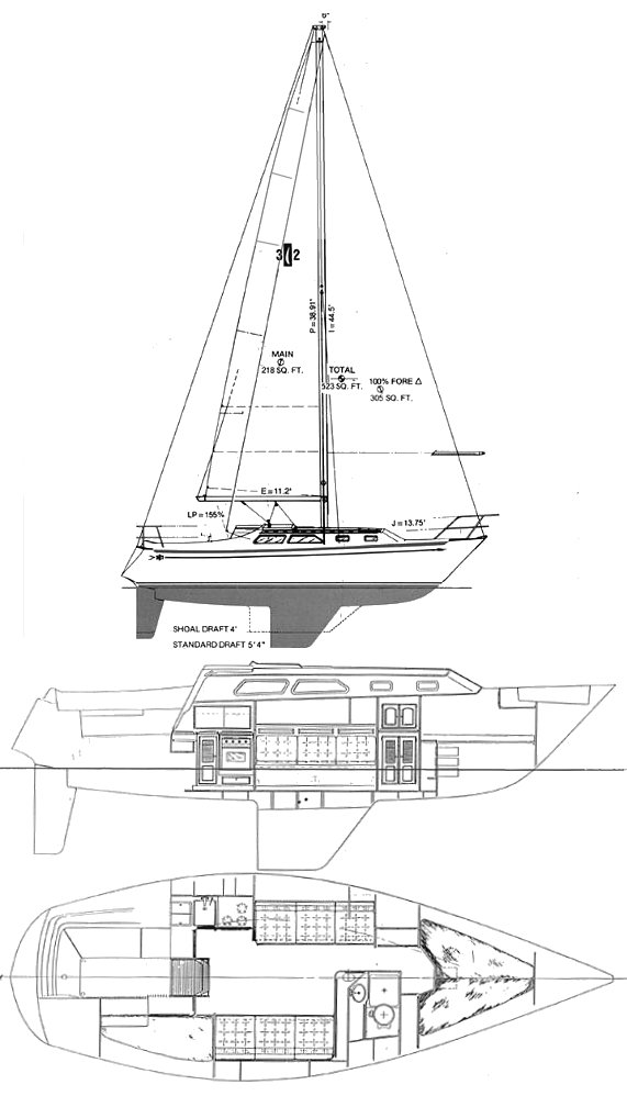 ISLANDER 32-2 sailboat specifications and details on
