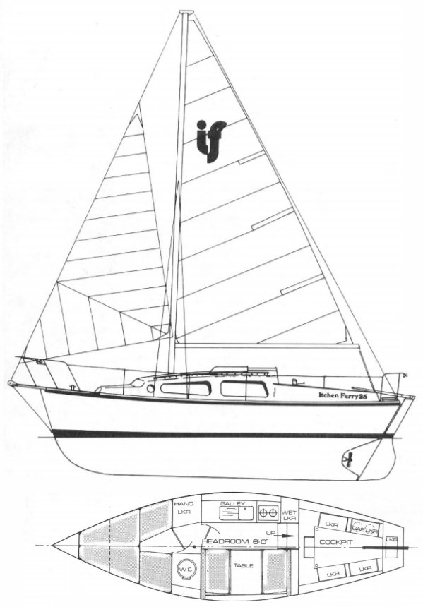ITCHEN FERRY 25 drawing