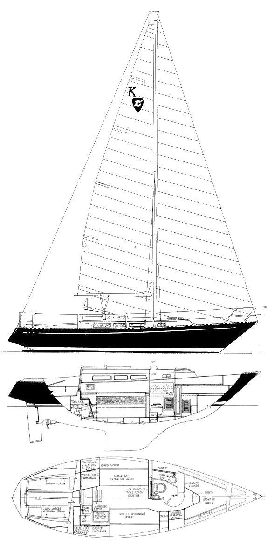 KETTENBURG 32 drawing
