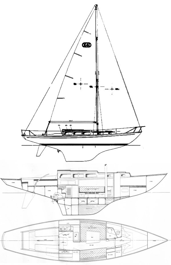 KETTENBURG 41 drawing
