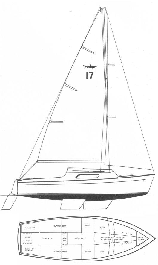 KING SHARK 20 drawing