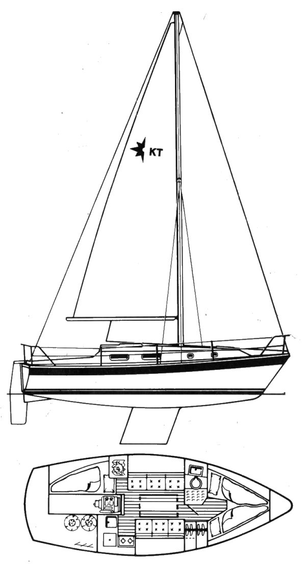 Konsort 29 (Westerly) drawing on sailboatdata.com