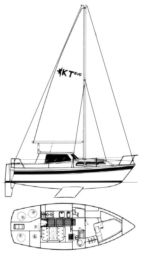Konsort Duo (Westerly) drawing on sailboatdata.com
