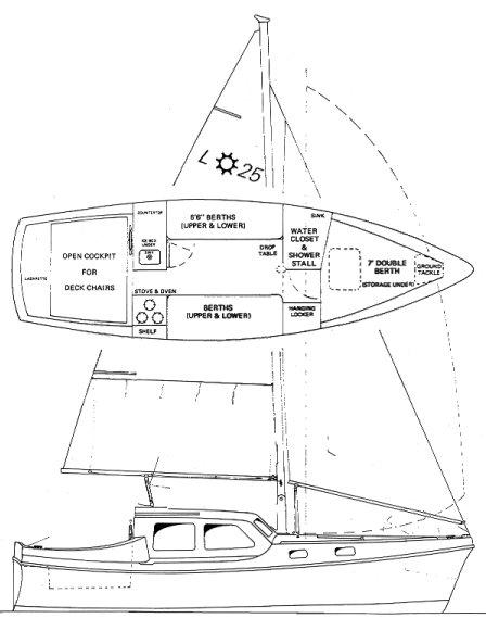 LA PAZ 25 drawing