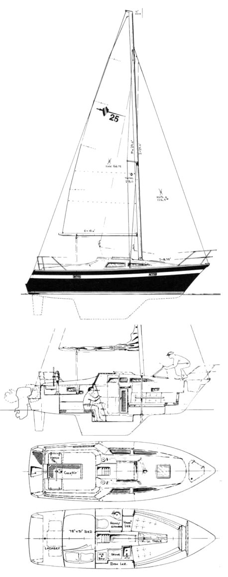 Lancer 25 Powersailer drawing on sailboatdata.com