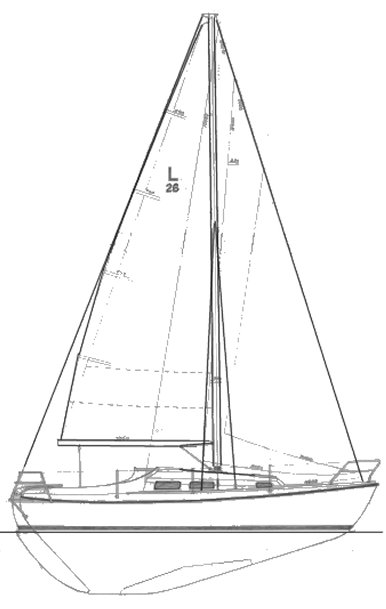 Laurin 26 drawing on sailboatdata.com