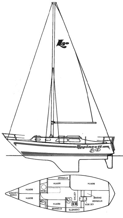 Lippincott 30 drawing on sailboatdata.com